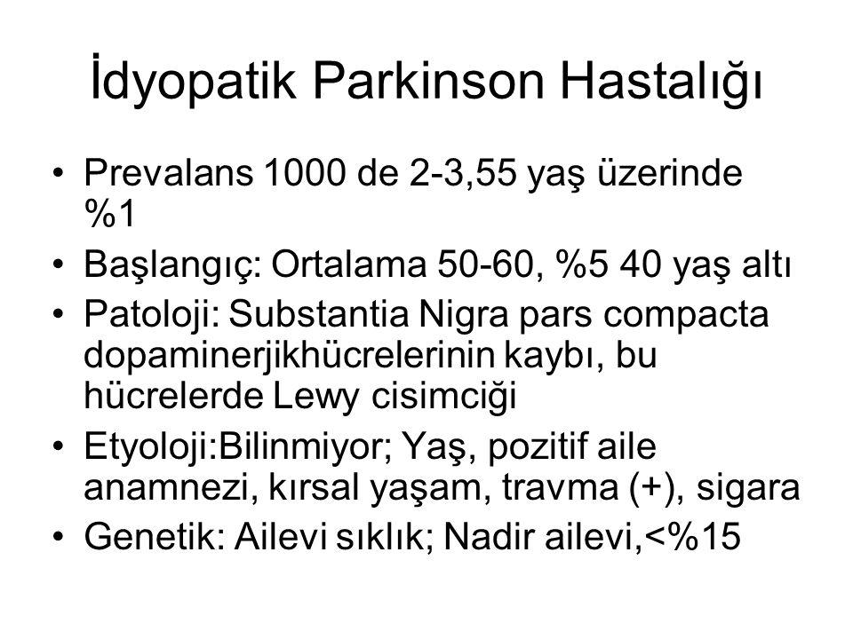İdyopatik Parkinson Hastalığı Prevalans 1000 de 2-3,55 yaş üzerinde %1 Başlangıç: Ortalama 50-60, %5 40 yaş altı Patoloji: Substantia Nigra pars compa