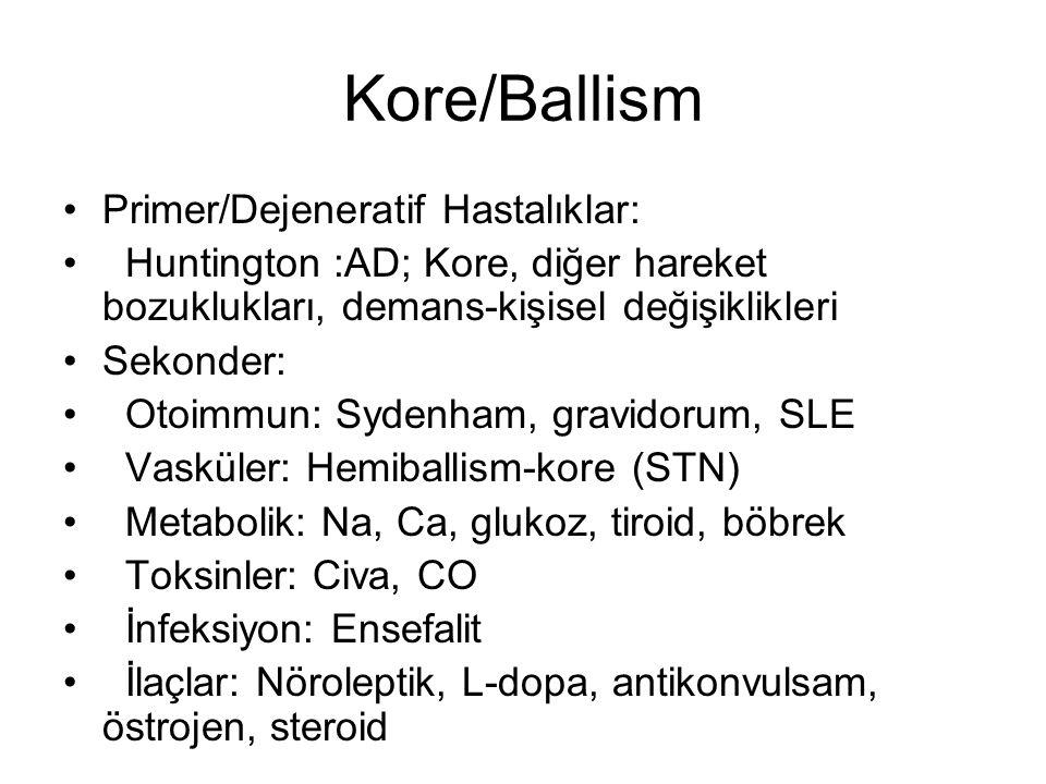 Kore/Ballism Primer/Dejeneratif Hastalıklar: Huntington :AD; Kore, diğer hareket bozuklukları, demans-kişisel değişiklikleri Sekonder: Otoimmun: Syden
