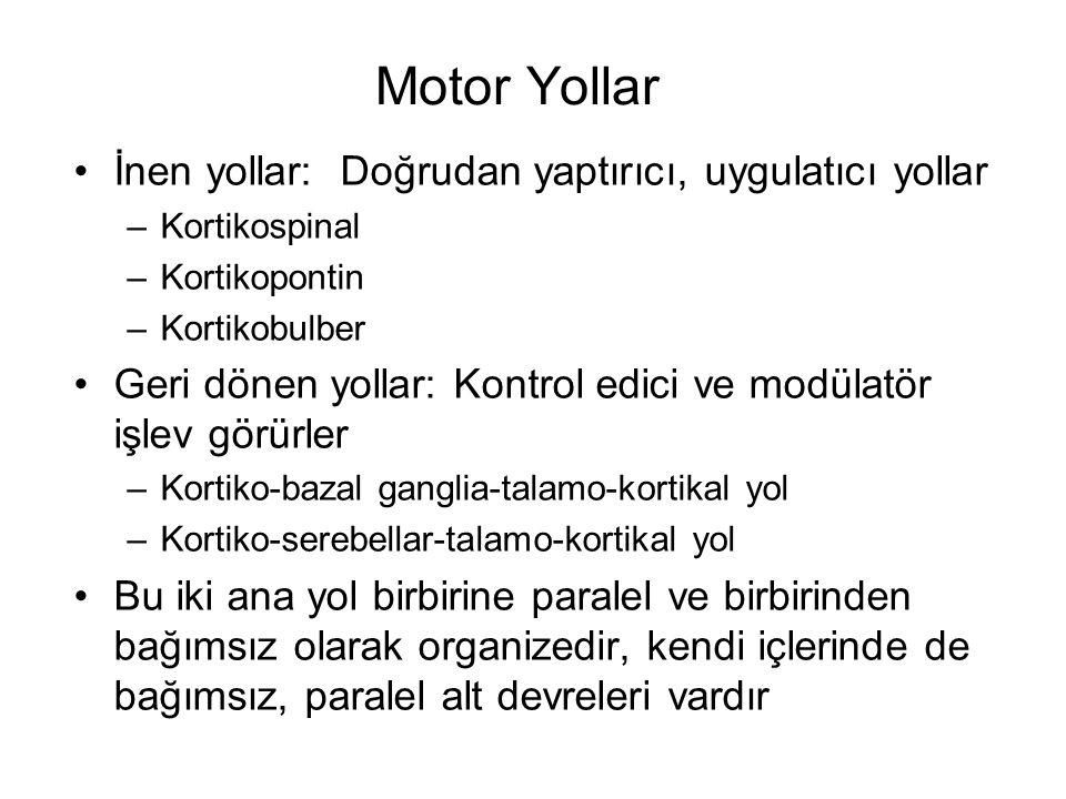 Motor Yollar İnen yollar: Doğrudan yaptırıcı, uygulatıcı yollar –Kortikospinal –Kortikopontin –Kortikobulber Geri dönen yollar: Kontrol edici ve modül
