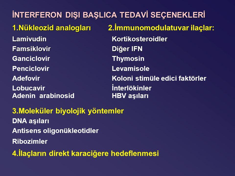 İNTERFERON DIŞI BAŞLICA TEDAVİ SEÇENEKLERİ 1.Nükleozid analogları 1.Nükleozid analogları 2.İmmunomodulatuvar ilaçlar : Lamivudin Kortikosteroidler Famsiklovir Diğer IFN Ganciclovir Thymosin Penciclovir Levamisole Adefovir Koloni stimüle edici faktörler Lobucavir İnterlökinler Adenin arabinosid HBV aşıları 3.Moleküler biyolojik yöntemler DNA aşıları Antisens oligonükleotidler Ribozimler 4.İlaçların direkt karaciğere hedeflenmesi