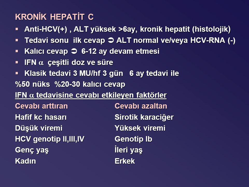 KRONİK HEPATİT C §Anti-HCV(+), ALT yüksek >6ay, kronik hepatit (histolojik ) §Tedavi sonu ilk cevap  ALT normal ve/veya HCV-RNA (-) §Kalıcı cevap  6-12 ay devam etmesi §IFN  çeşitli doz ve süre §Klasik tedavi 3 MU/hf 3 gün 6 ay tedavi ile %50 nüks %20-30 kalıcı cevap IFN  tedavisine cevabı etkileyen faktörler Cevabı arttıranCevabı azaltan Hafif kc hasarıSirotik karaciğer Düşük viremiYüksek viremi HCV genotip II,III,IVGenotip Ib Genç yaşİleri yaş KadınErkek