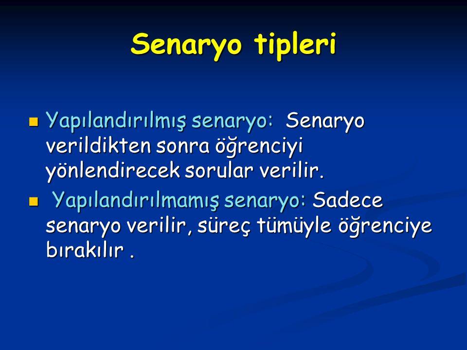 Senaryo tipleri Yapılandırılmış senaryo: Senaryo verildikten sonra öğrenciyi yönlendirecek sorular verilir.