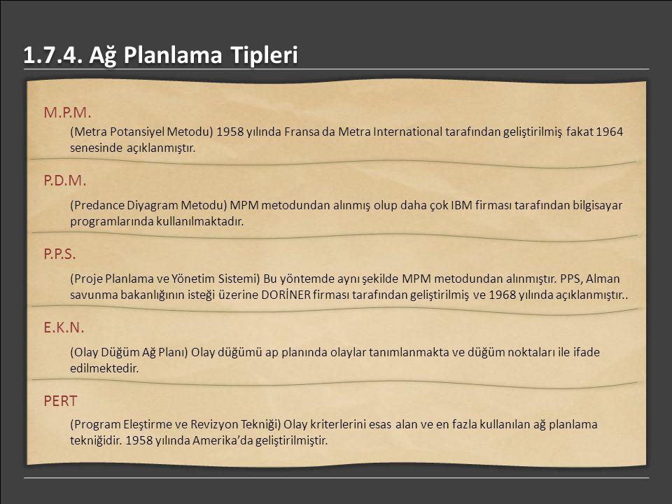 1.7.4. Ağ Planlama Tipleri (Metra Potansiyel Metodu) 1958 yılında Fransa da Metra International tarafından geliştirilmiş fakat 1964 senesinde açıklanm