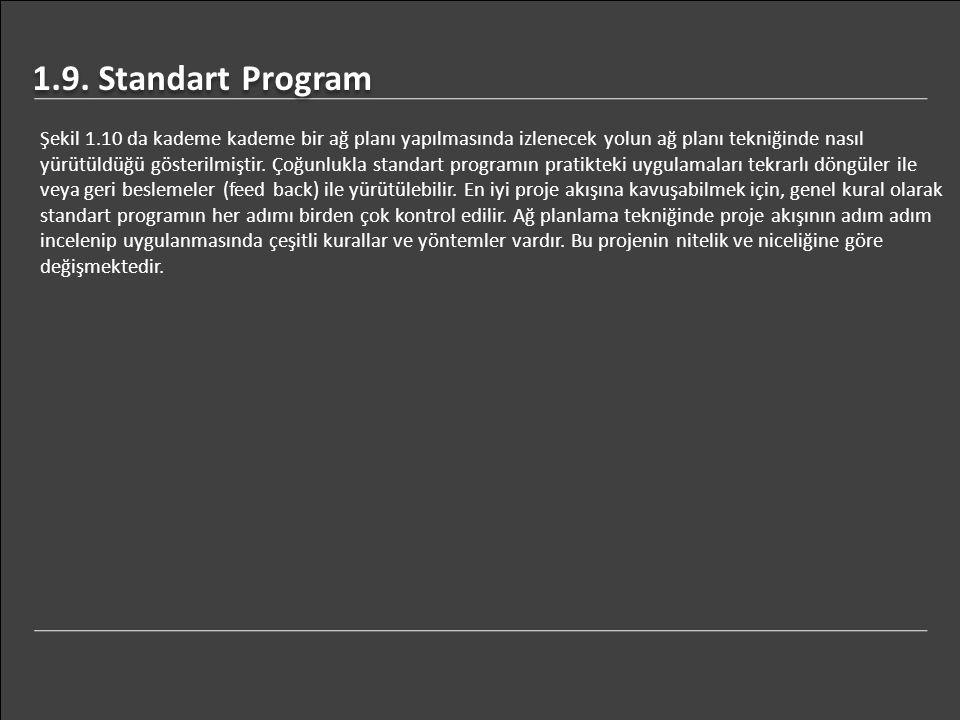 1.9. Standart Program Şekil 1.10 da kademe kademe bir ağ planı yapılmasında izlenecek yolun ağ planı tekniğinde nasıl yürütüldüğü gösterilmiştir. Çoğu