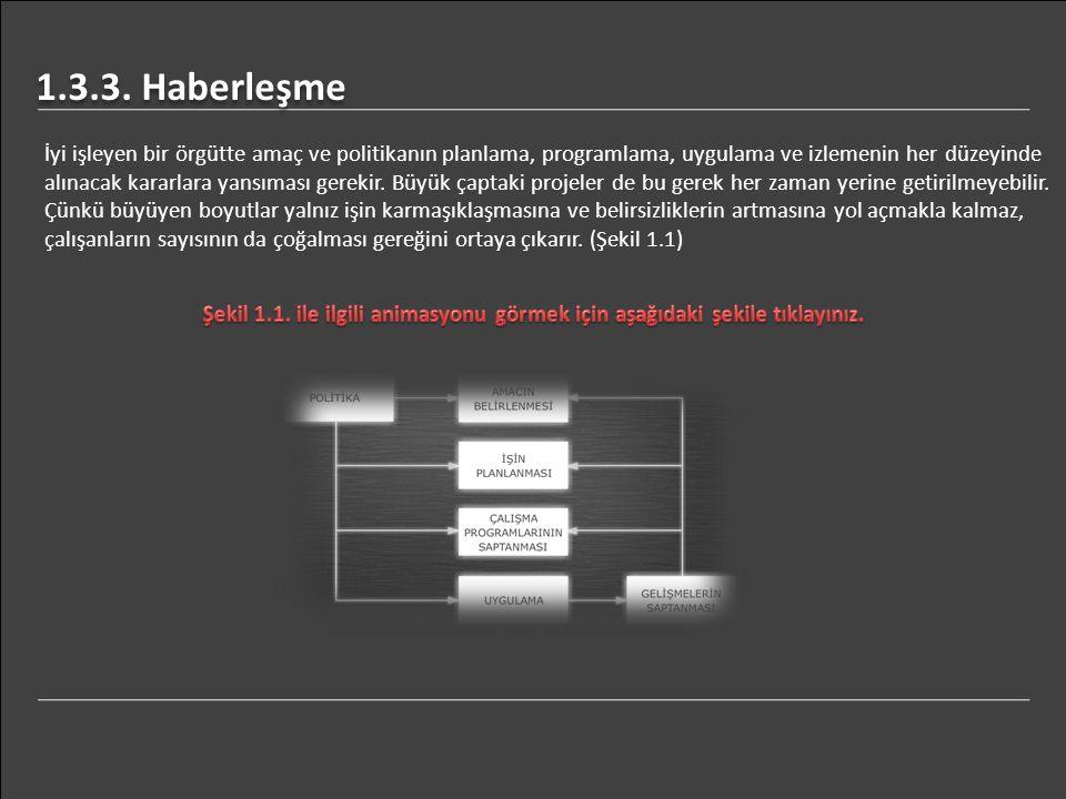 1.10. Proje Yapı Planı Şekil 1.14. Proje Yapı Planı ile Ağ Planı Bağlantısı
