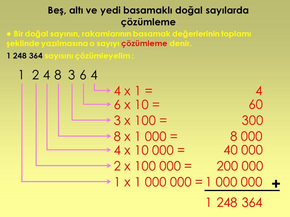 Beş, altı ve yedi basamaklı doğal sayılarda çözümleme ● Bir doğal sayının, rakamlarının basamak değerlerinin toplamı şeklinde yazılmasına o sayıyı çöz