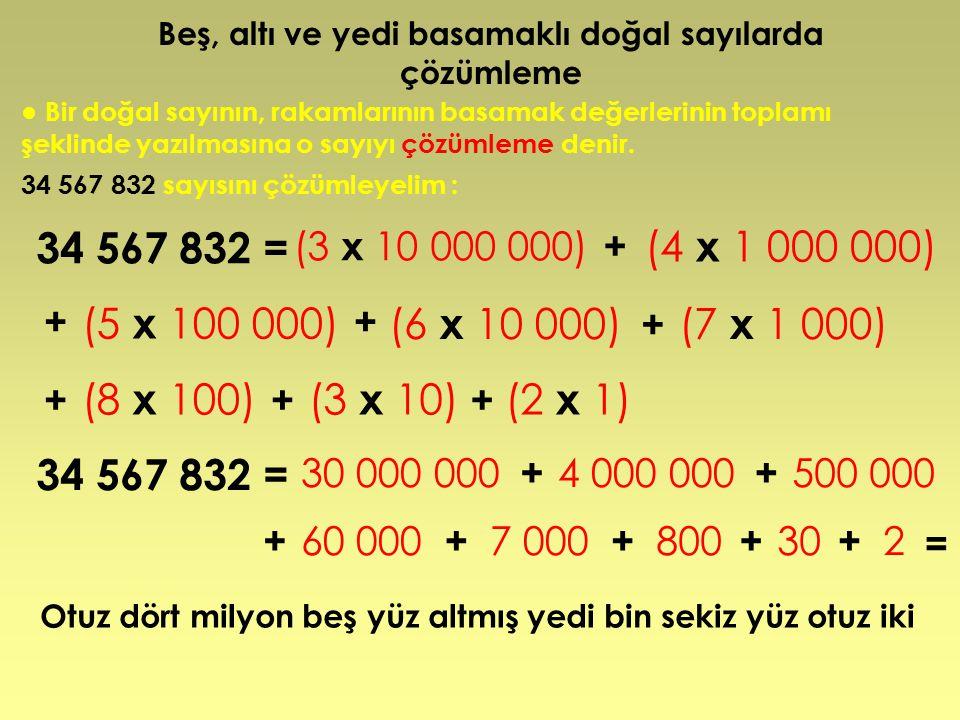 ● Bir doğal sayının, rakamlarının basamak değerlerinin toplamı şeklinde yazılmasına o sayıyı çözümleme denir. 34 567 832 sayısını çözümleyelim : 34 56
