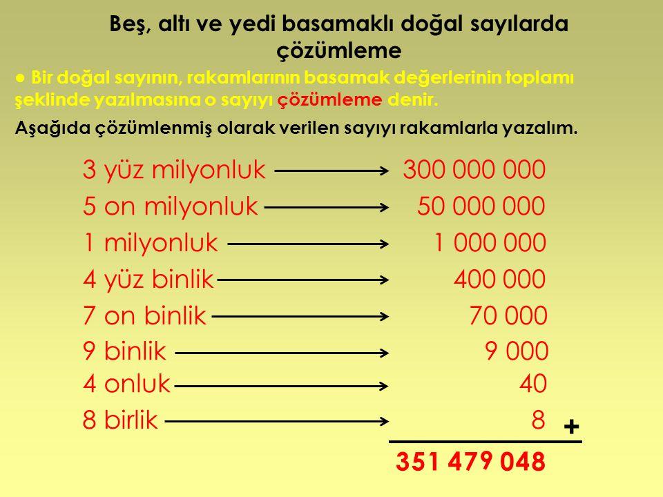 ● Bir doğal sayının, rakamlarının basamak değerlerinin toplamı şeklinde yazılmasına o sayıyı çözümleme denir.