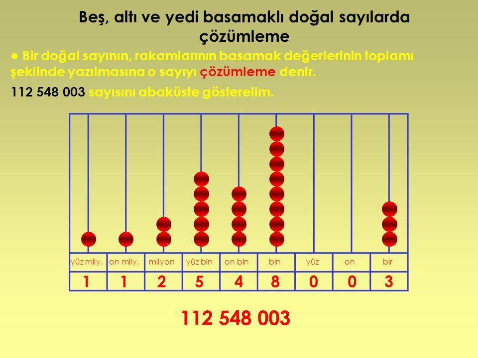 ● Bir doğal sayının, rakamlarının basamak değerlerinin toplamı şeklinde yazılmasına o sayıyı çözümleme denir. 112 548 003 sayısını abaküste gösterelim