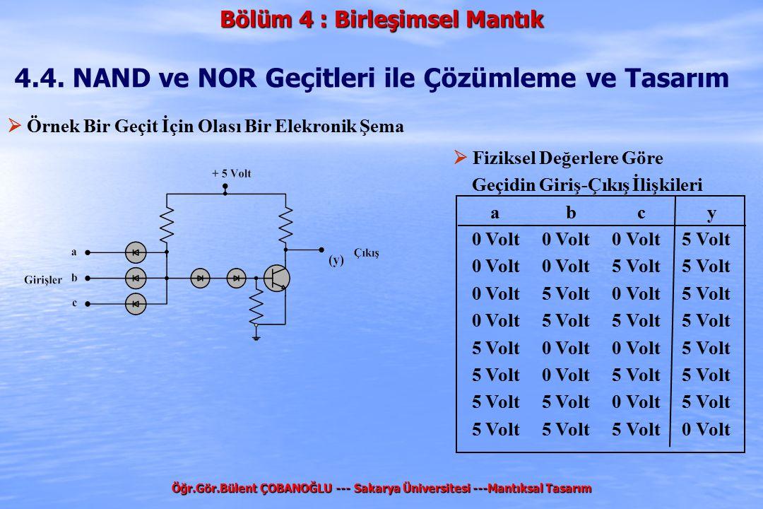 Bölüm 4 : Birleşimsel Mantık Öğr.Gör.Bülent ÇOBANOĞLU --- Sakarya Üniversitesi ---Mantıksal Tasarım 4.4. NAND ve NOR Geçitleri ile Çözümleme ve Tasarı
