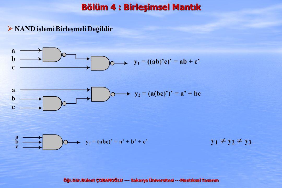 Bölüm 4 : Birleşimsel Mantık Öğr.Gör.Bülent ÇOBANOĞLU --- Sakarya Üniversitesi ---Mantıksal Tasarım  NAND işlemi Birleşmeli Değildir
