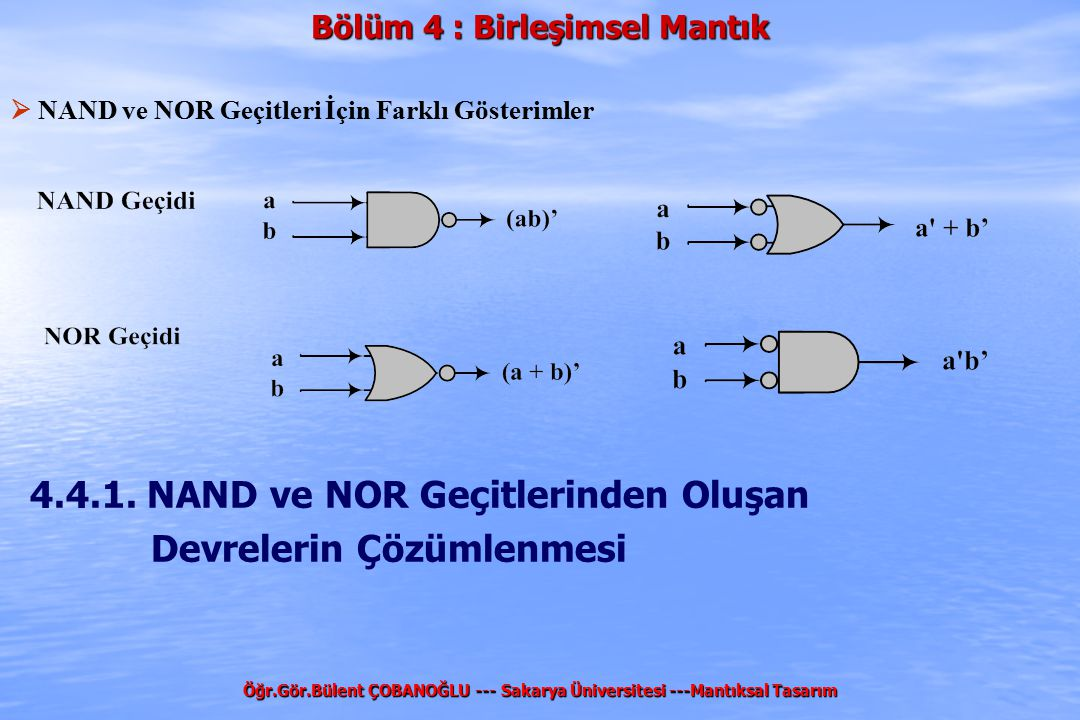 Bölüm 4 : Birleşimsel Mantık Öğr.Gör.Bülent ÇOBANOĞLU --- Sakarya Üniversitesi ---Mantıksal Tasarım  NAND ve NOR Geçitleri İçin Farklı Gösterimler 4.