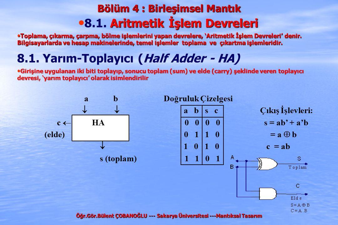 Bölüm 4 : Birleşimsel Mantık Öğr.Gör.Bülent ÇOBANOĞLU --- Sakarya Üniversitesi ---Mantıksal Tasarım Aritmetik İşlem Devreleri 8.1. Aritmetik İşlem Dev