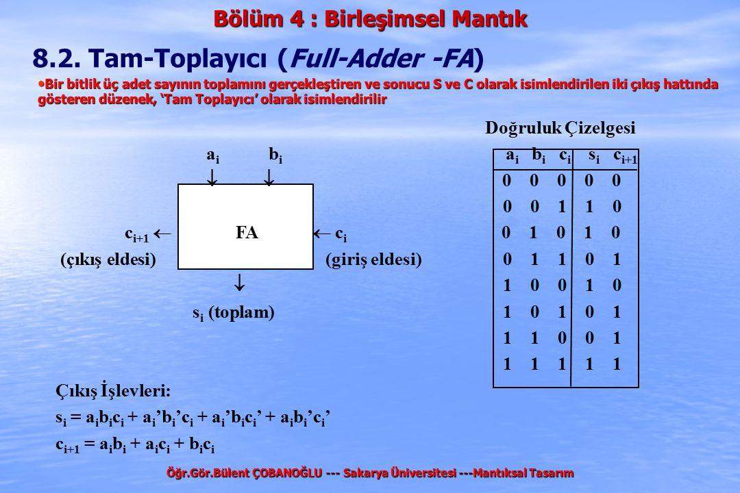 Bölüm 4 : Birleşimsel Mantık Öğr.Gör.Bülent ÇOBANOĞLU --- Sakarya Üniversitesi ---Mantıksal Tasarım 8.2. Tam-Toplayıcı (Full-Adder -FA) Doğruluk Çizel