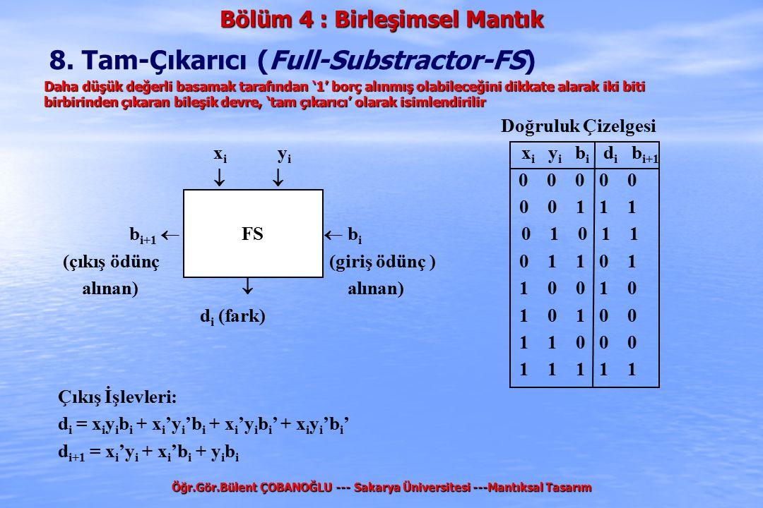 Bölüm 4 : Birleşimsel Mantık Öğr.Gör.Bülent ÇOBANOĞLU --- Sakarya Üniversitesi ---Mantıksal Tasarım 8. Tam-Çıkarıcı (Full-Substractor-FS) Doğruluk Çiz