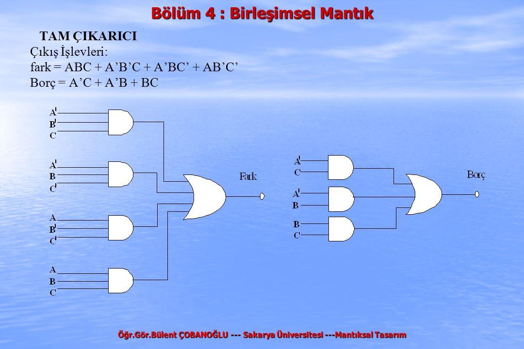 Bölüm 4 : Birleşimsel Mantık TAM ÇIKARICI Çıkış İşlevleri: fark = ABC + A'B'C + A'BC' + AB'C' Borç = A'C + A'B + BC Öğr.Gör.Bülent ÇOBANOĞLU --- Sakar