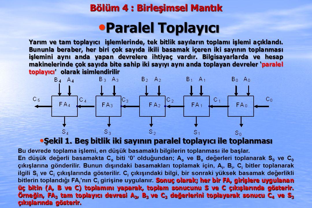 Bölüm 4 : Birleşimsel Mantık Paralel Toplayıcı Paralel Toplayıcı Yarım ve tam toplayıcı işlemlerinde, tek bitlik sayıların toplamı işlemi açıklandı. B