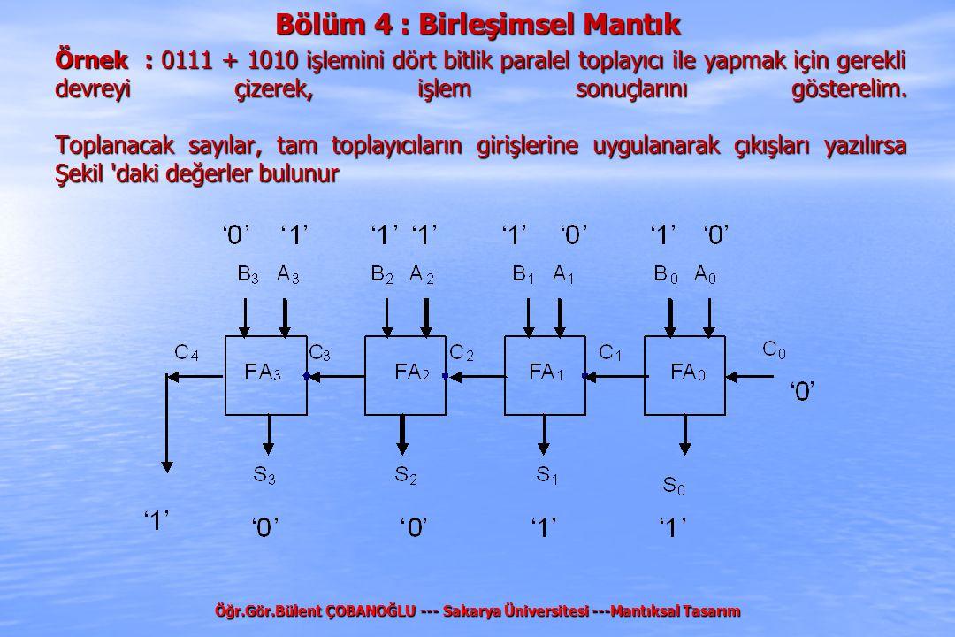 Bölüm 4 : Birleşimsel Mantık Örnek : 0111 + 1010 işlemini dört bitlik paralel toplayıcı ile yapmak için gerekli devreyi çizerek, işlem sonuçlarını gös