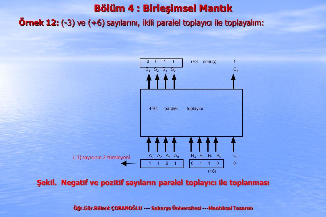 Bölüm 4 : Birleşimsel Mantık Örnek 12: (-3) ve (+6) sayılarını, ikili paralel toplayıcı ile toplayalım: Öğr.Gör.Bülent ÇOBANOĞLU --- Sakarya Üniversit