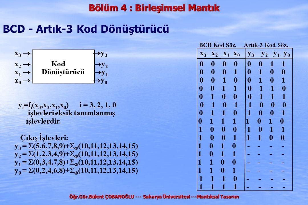 Bölüm 4 : Birleşimsel Mantık Öğr.Gör.Bülent ÇOBANOĞLU --- Sakarya Üniversitesi ---Mantıksal Tasarım BCD - Artık-3 Kod Dönüştürücü BCD Kod Söz. Artık-3