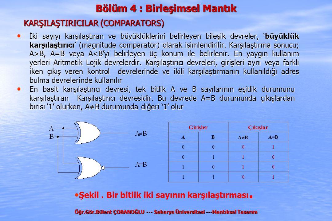 Bölüm 4 : Birleşimsel Mantık KARŞILAŞTIRICILAR (COMPARATORS) İki sayıyı karşılaştıran ve büyüklüklerini belirleyen bileşik devreler, 'büyüklük karşıla