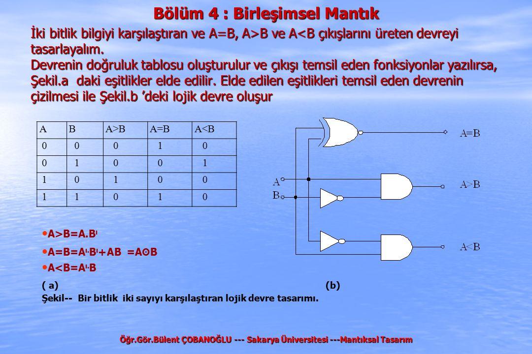 Bölüm 4 : Birleşimsel Mantık İki bitlik bilgiyi karşılaştıran ve A=B, A>B ve A B ve A<B çıkışlarını üreten devreyi tasarlayalım. Devrenin doğruluk tab