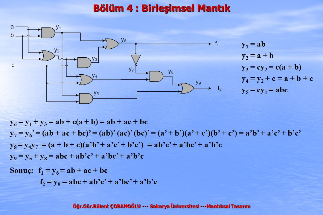 Bölüm 4 : Birleşimsel Mantık Öğr.Gör.Bülent ÇOBANOĞLU --- Sakarya Üniversitesi ---Mantıksal Tasarım y 6 = y 1 + y 3 = ab + c(a + b) = ab + ac + bc y 7