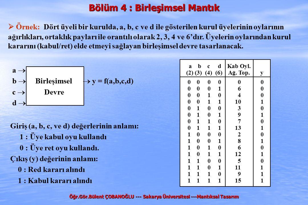 Bölüm 4 : Birleşimsel Mantık Öğr.Gör.Bülent ÇOBANOĞLU --- Sakarya Üniversitesi ---Mantıksal Tasarım  Örnek: Dört üyeli bir kurulda, a, b, c ve d ile