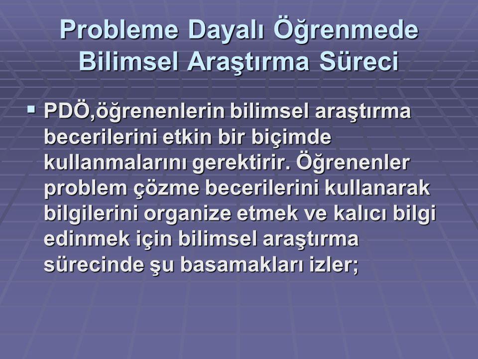 -Problem üzerinde düşünme,açık olmayan kavram ve konuları netleştirme.