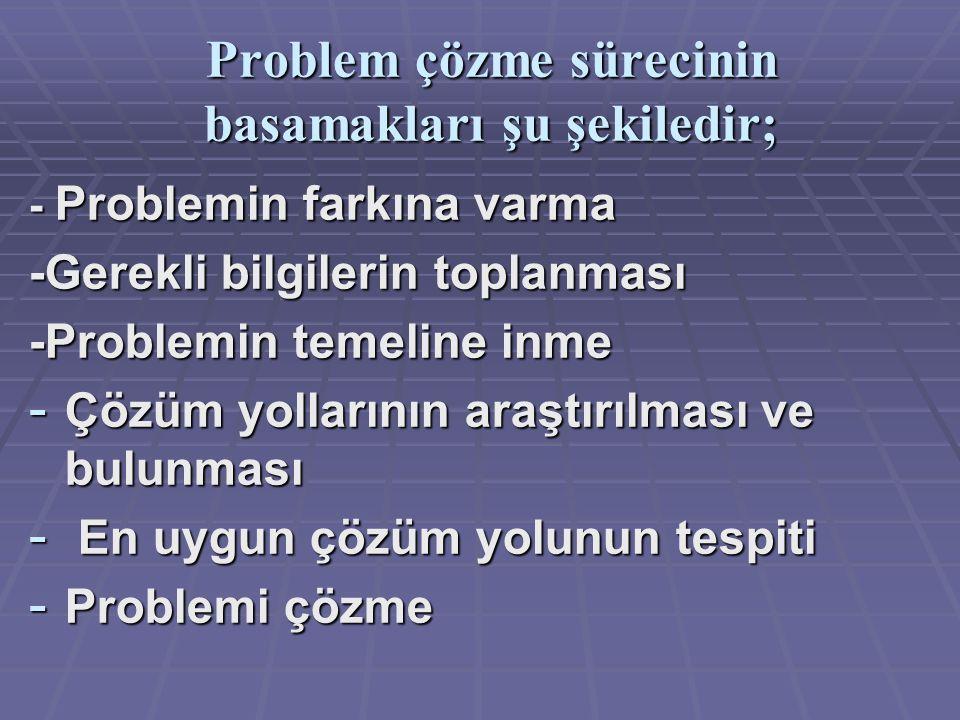 Problem çözme sürecinin basamakları şu şekiledir; - Problemin farkına varma -Gerekli bilgilerin toplanması -Problemin temeline inme - Çözüm yollarının