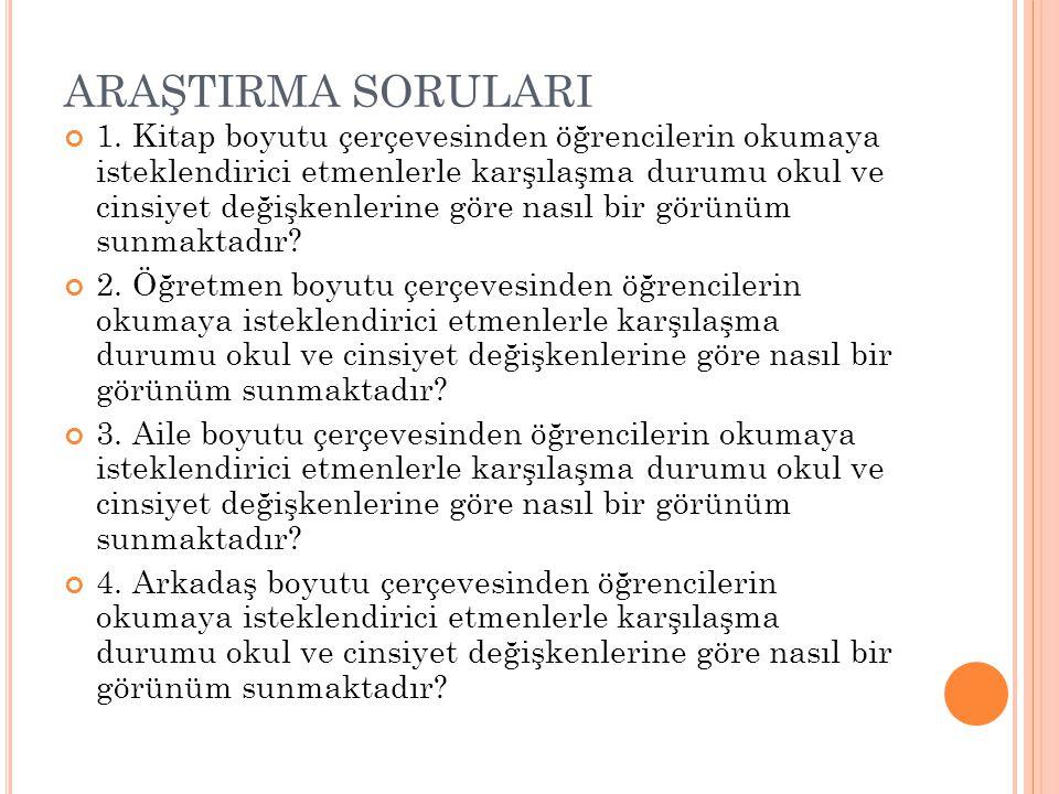 ARAŞTIRMA SORULARI 1.