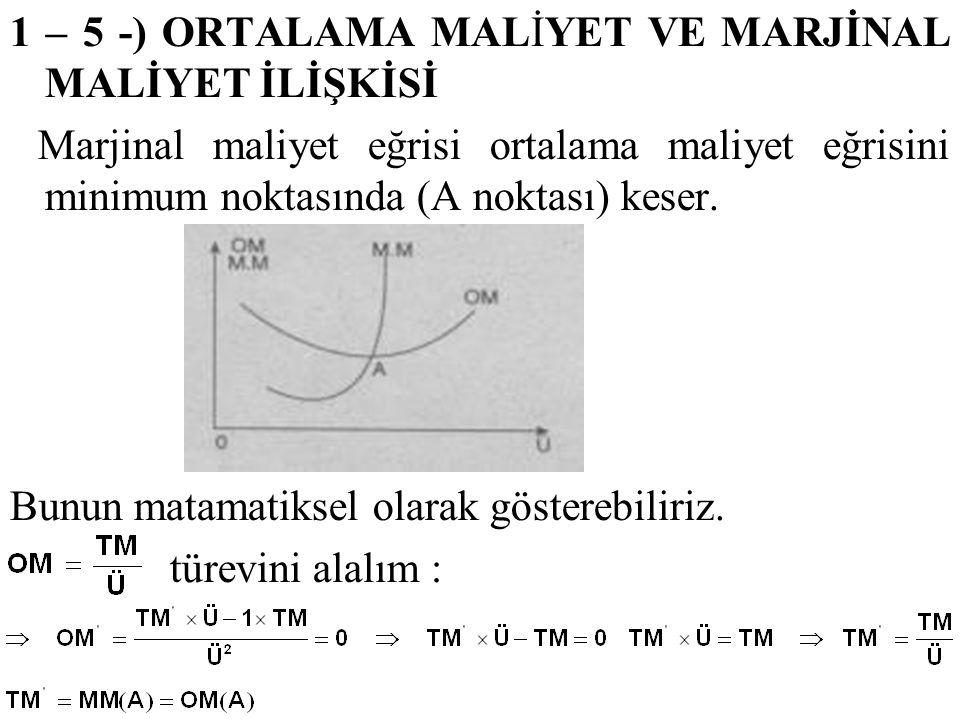 1 – 5 -) ORTALAMA MALİYET VE MARJİNAL MALİYET İLİŞKİSİ Marjinal maliyet eğrisi ortalama maliyet eğrisini minimum noktasında (A noktası) keser. Bunun m