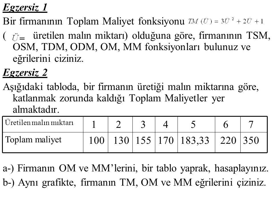Egzersiz 1 Bir firmanının Toplam Maliyet fonksiyonu ( üretilen malın miktarı) olduğuna göre, firmanının TSM, OSM, TDM, ODM, OM, MM fonksiyonları bulun