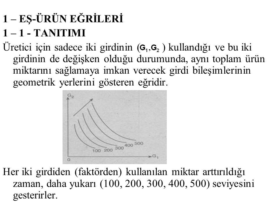1 – EŞ-ÜRÜN EĞRİLERİ 1 – 1 - TANITIMI Üretici için sadece iki girdinin ( ) kullandığı ve bu iki girdinin de değişken olduğu durumunda, aynı toplam ürü