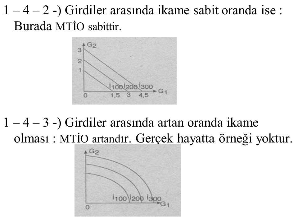 1 – 4 – 2 -) Girdiler arasında ikame sabit oranda ise : Burada MTİO sabittir. 1 – 4 – 3 -) Girdiler arasında artan oranda ikame olması : MTİO artand ı