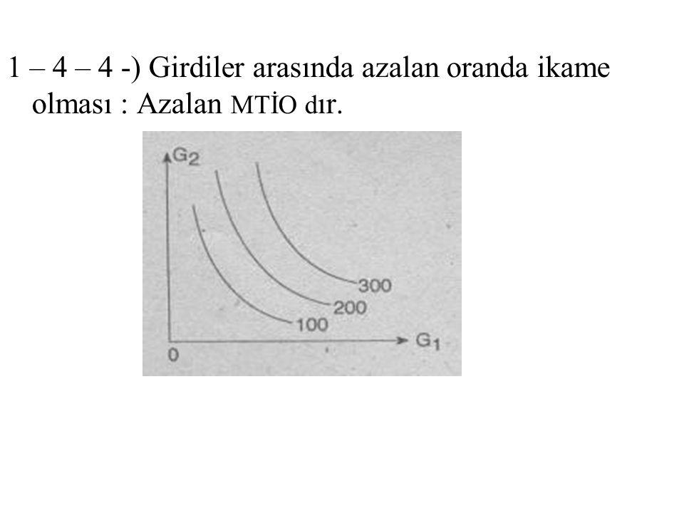 1 – 4 – 4 -) Girdiler arasında azalan oranda ikame olması : Azalan MTİO d ır.
