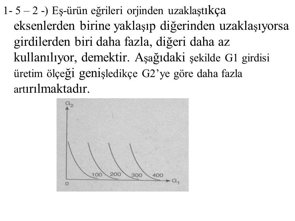1- 5 – 2 -) Eş-ürün eğrileri orjinden uzaklaşt ıkça eksenlerden birine yakla ş ıp diğerinden uzakla ş ıyorsa girdilerden biri daha fazla, diğeri daha