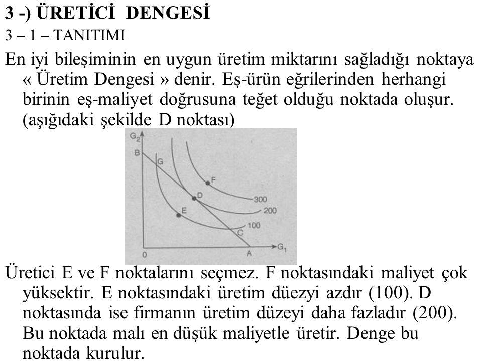 3 -) ÜRETİCİ DENGESİ 3 – 1 – TANITIMI En iyi bileşiminin en uygun üretim miktarını sağladığı noktaya « Üretim Dengesi » denir. Eş-ürün eğrilerinden he