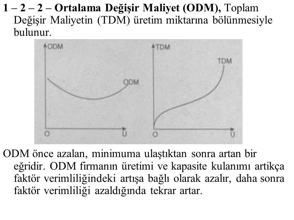1 – 2 – 2 – Ortalama Değişir Maliyet (ODM), Toplam Değişir Maliyetin (TDM) üretim miktarına bölünmesiyle bulunur. ODM önce azalan, minimuma ulaştıktan