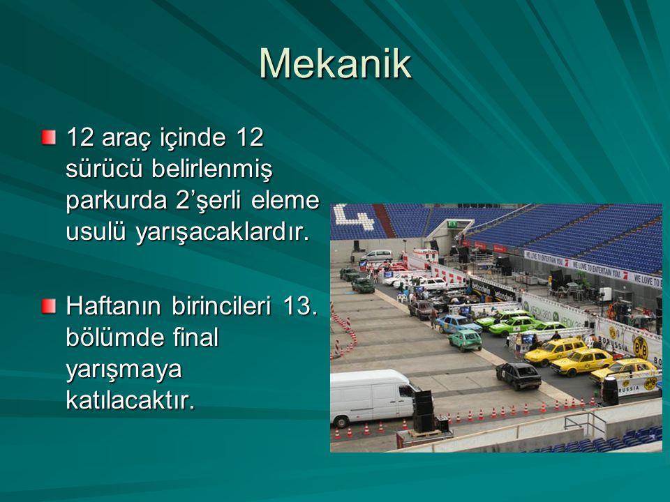 Mekanik 12 araç içinde 12 sürücü belirlenmiş parkurda 2'şerli eleme usulü yarışacaklardır.