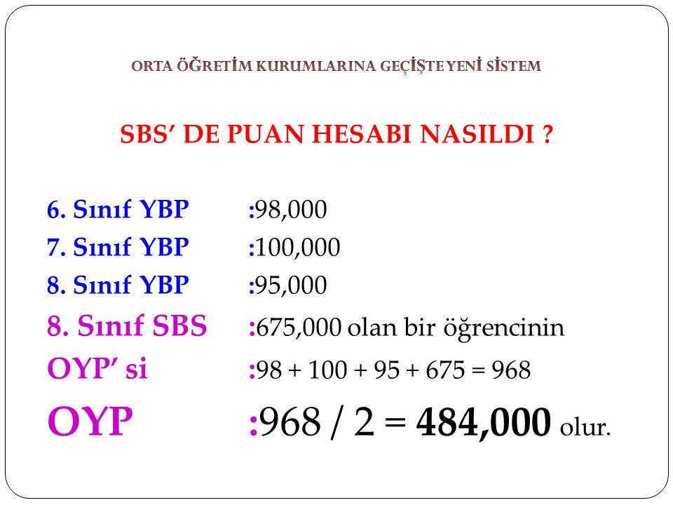 SBS' DE PUAN HESABI NASILDI ? 6. Sınıf YBP:98,000 7. Sınıf YBP:100,000 8. Sınıf YBP:95,000 8. Sınıf SBS: 675,000 olan bir öğrencinin OYP' si: 98 + 100