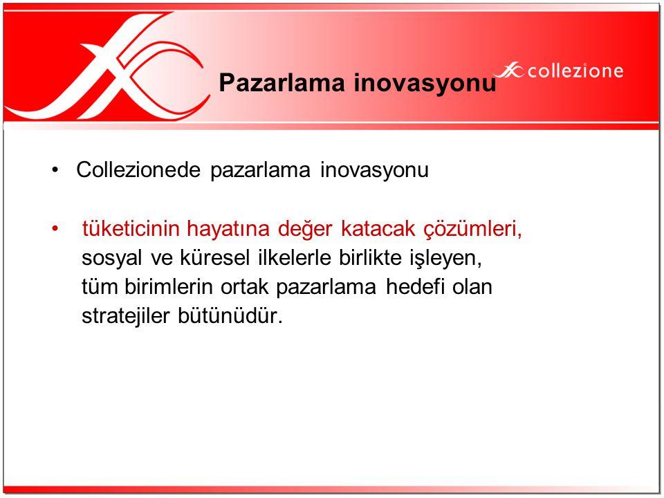 Pazarlama inovasyonu Collezionede pazarlama inovasyonu tüketicinin hayatına değer katacak çözümleri, sosyal ve küresel ilkelerle birlikte işleyen, tüm