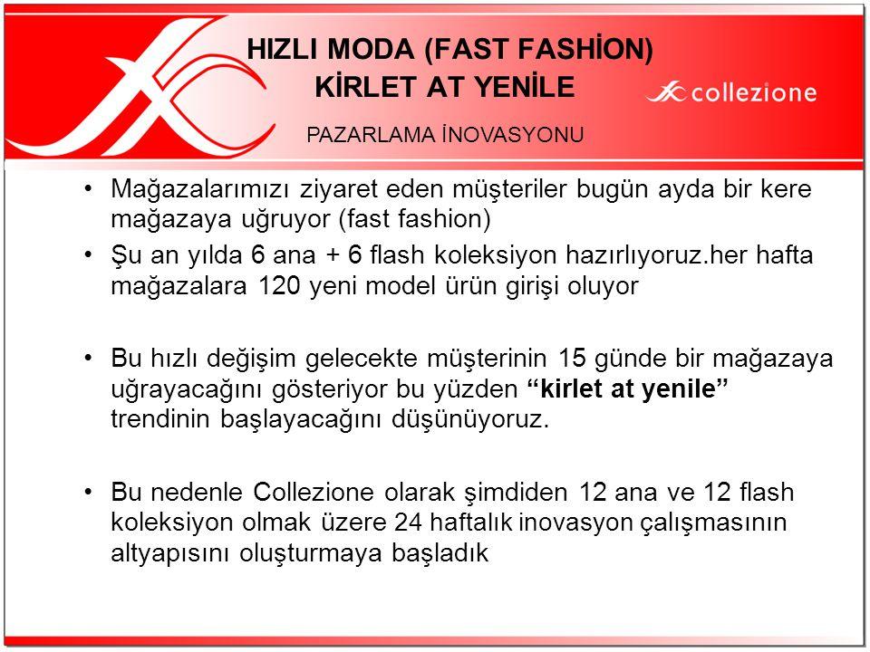HIZLI MODA (FAST FASHİON) KİRLET AT YENİLE Mağazalarımızı ziyaret eden müşteriler bugün ayda bir kere mağazaya uğruyor (fast fashion) Şu an yılda 6 an