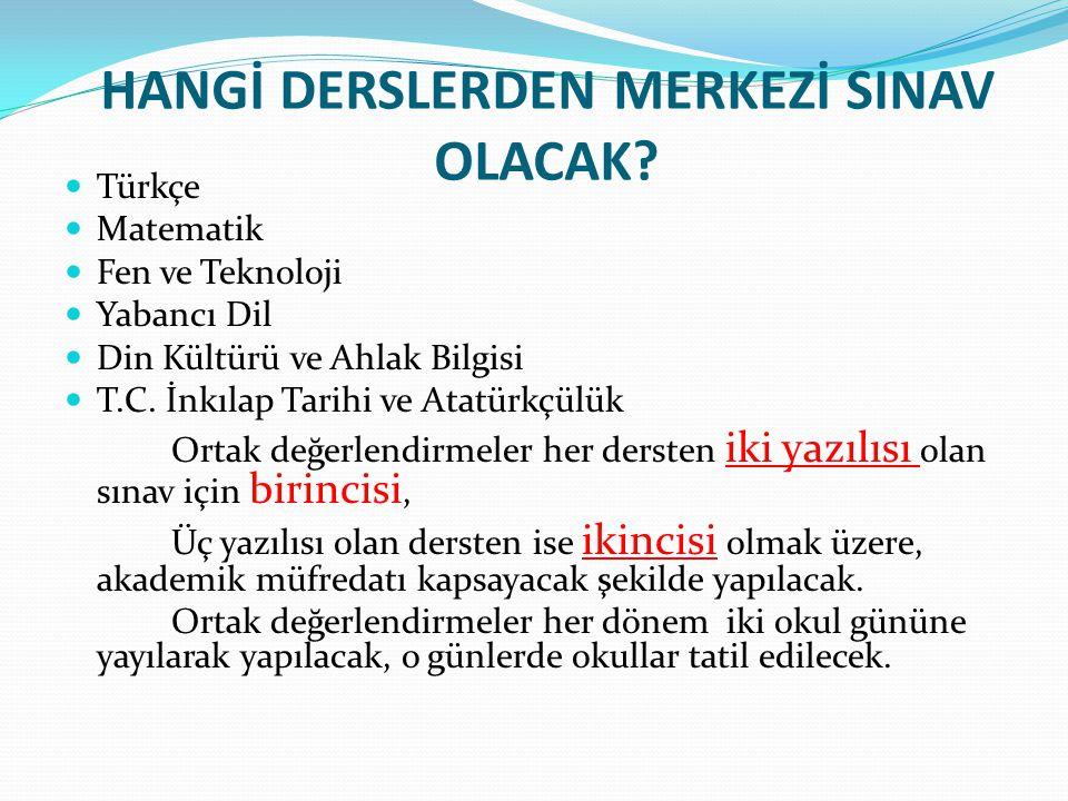HANGİ DERSLERDEN MERKEZİ SINAV OLACAK? Türkçe Matematik Fen ve Teknoloji Yabancı Dil Din Kültürü ve Ahlak Bilgisi T.C. İnkılap Tarihi ve Atatürkçülük