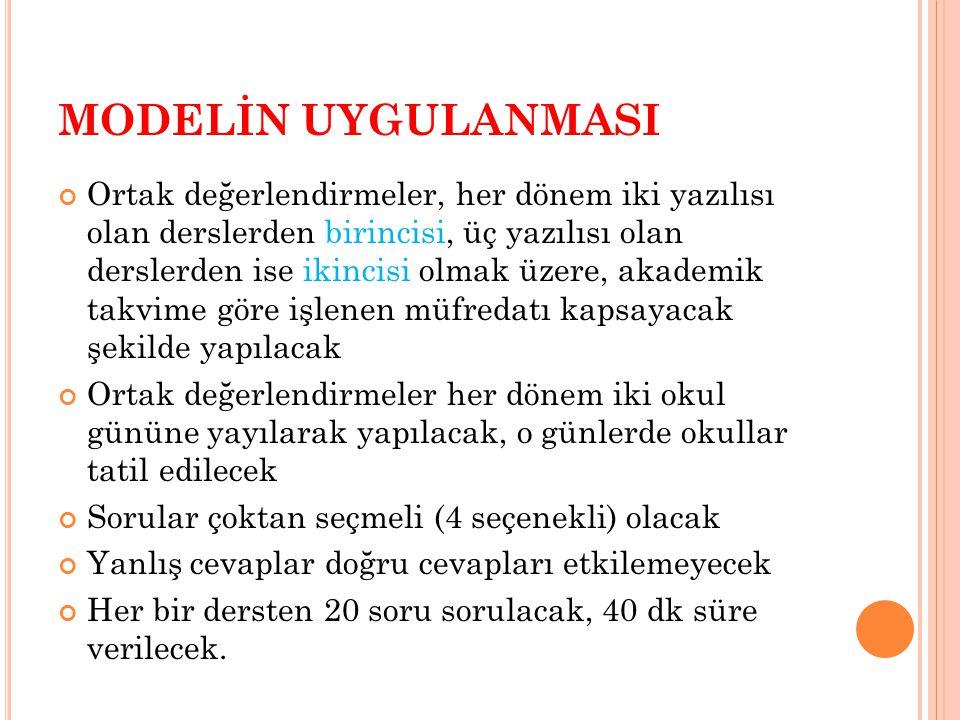 O RTAK D EĞERLENDIRME K APSAMıNDAKI D ERSLER Fen ve Teknoloji Matematik Türkçe Yabancı Dil Din Kültürü ve Ahlâk Bilgisi T.C.