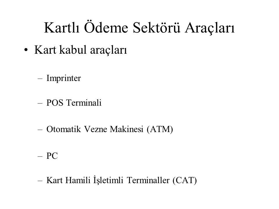 Kartlı Ödeme Sektörü Araçları Kart kabul araçları –Imprinter –POS Terminali –Otomatik Vezne Makinesi (ATM) –PC –Kart Hamili İşletimli Terminaller (CAT)