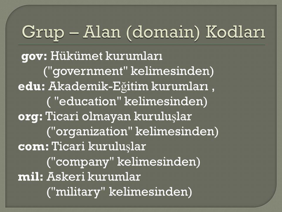 gov: Hükümet kurumları (