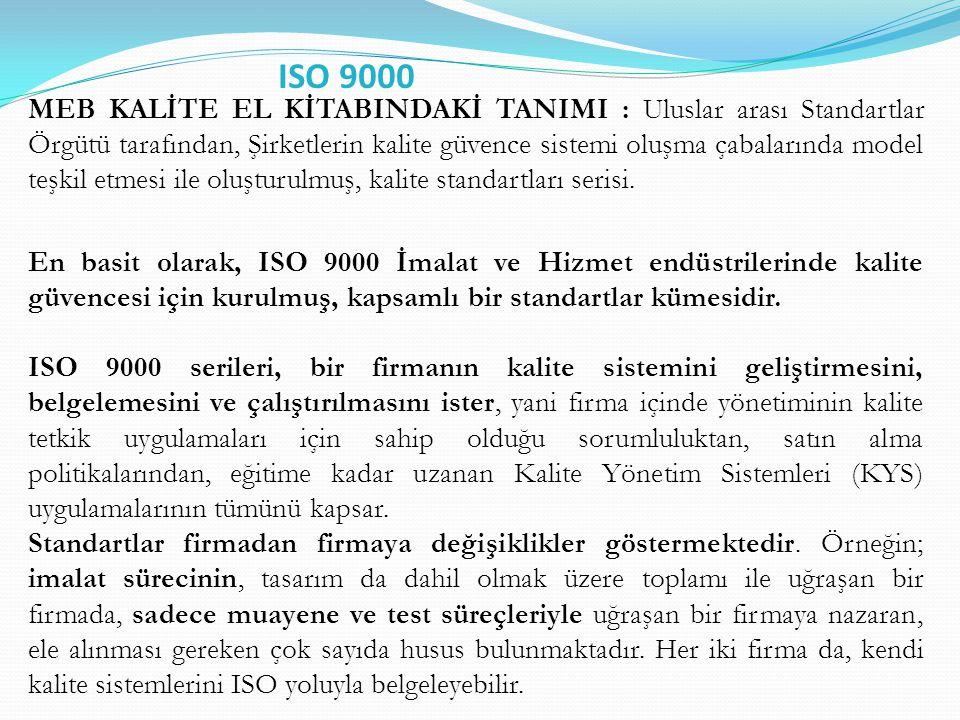 ISO 9000 MEB KALİTE EL KİTABINDAKİ TANIMI : Uluslar arası Standartlar Örgütü tarafından, Şirketlerin kalite güvence sistemi oluşma çabalarında model teşkil etmesi ile oluşturulmuş, kalite standartları serisi.