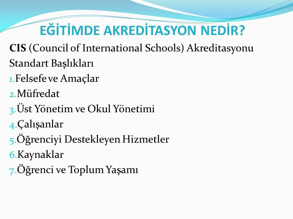 CIS (Council of International Schools) Akreditasyonu Standart Başlıkları 1.