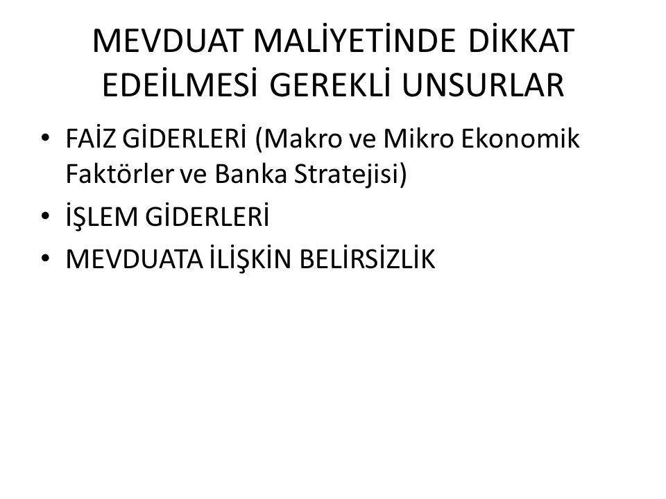 MEVDUAT MALİYETİNDE DİKKAT EDEİLMESİ GEREKLİ UNSURLAR FAİZ GİDERLERİ (Makro ve Mikro Ekonomik Faktörler ve Banka Stratejisi) İŞLEM GİDERLERİ MEVDUATA İLİŞKİN BELİRSİZLİK